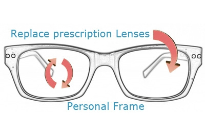 REPLACE RX LENSES Personal.Frame